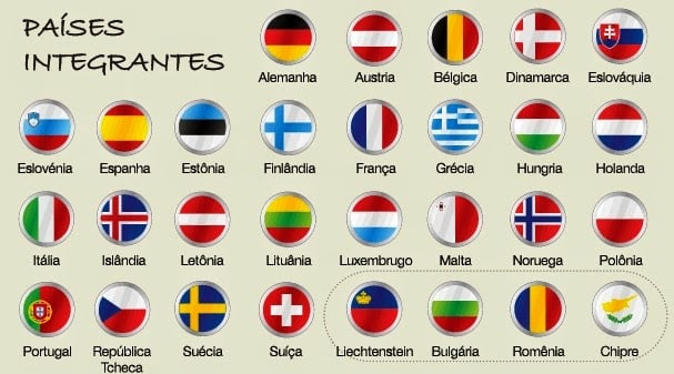 Tratado de Schengen na Europa