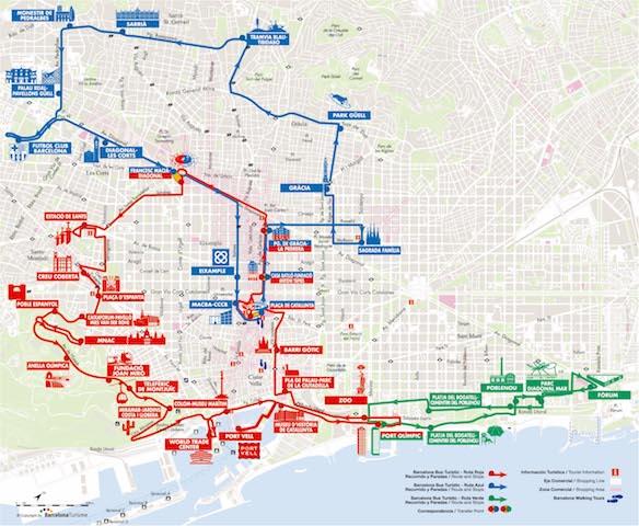 Mapa Linhas Ônibus Turístico Barcelona