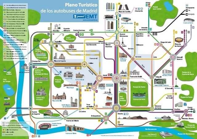 Mapa Ônibus Turístico de Madri