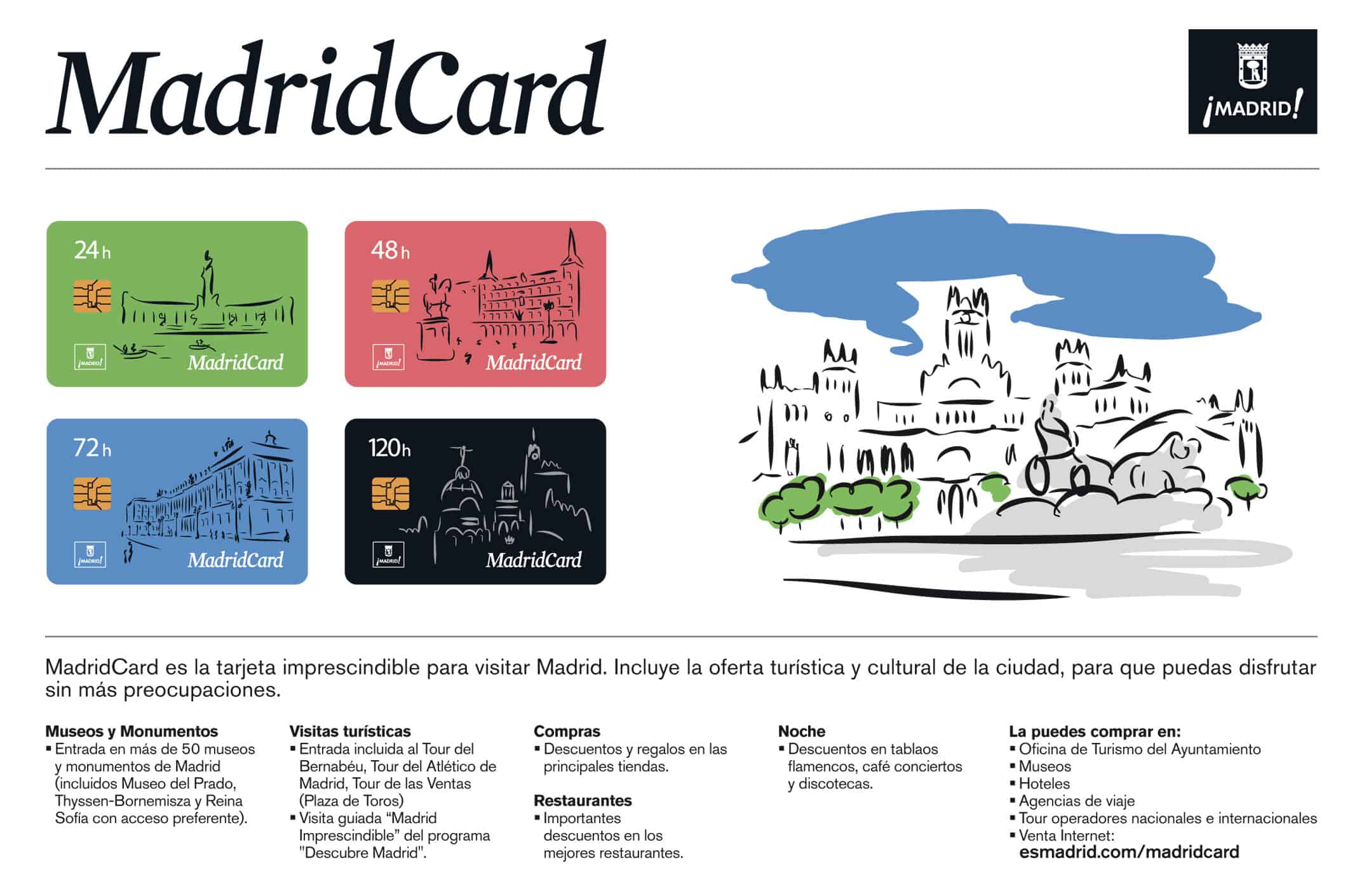 MadridCard - visitas turísticas