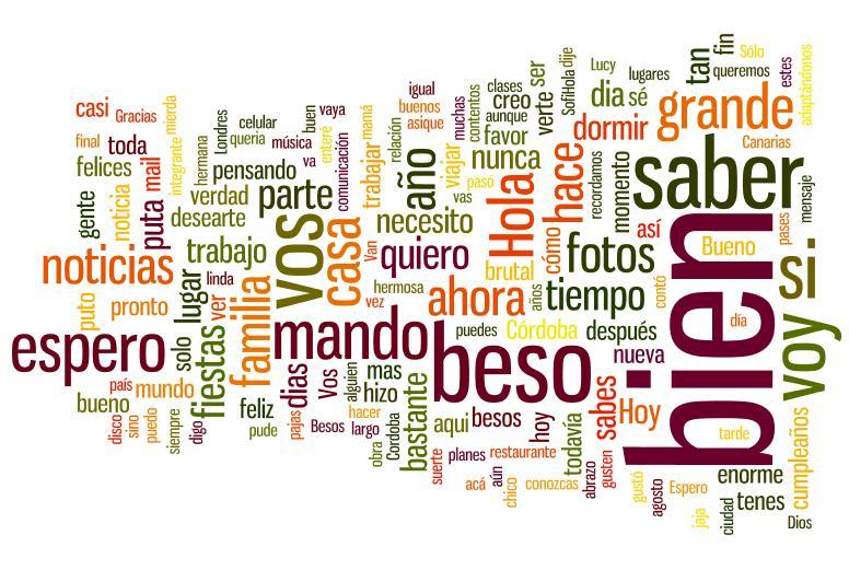 Palavras em espanhol